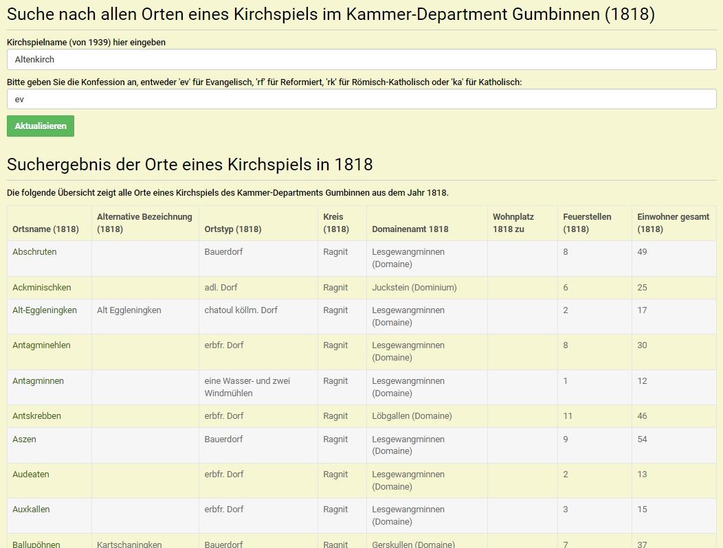 Kirchspiel 1818