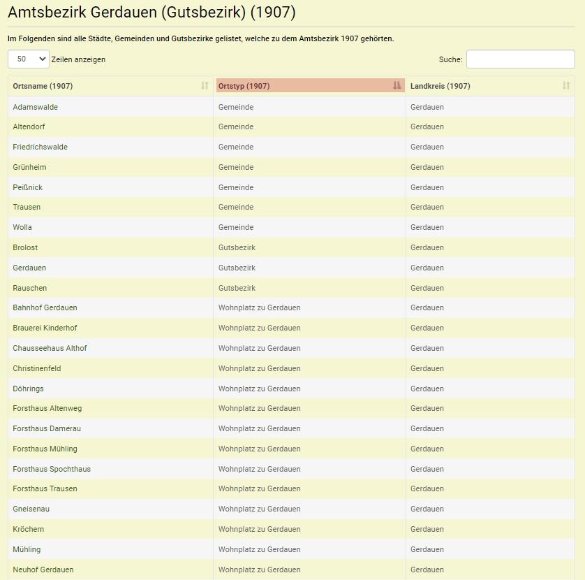 Amtsbezirk 1907